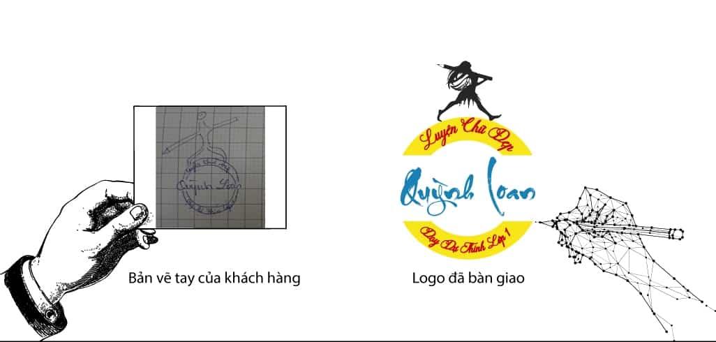 Mẫu logo luyện chữ đẹp - Quỳnh Loan